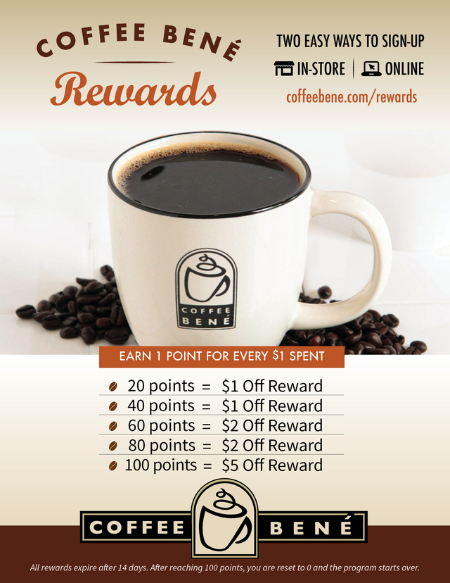 Coffee Bene Rewards Points Detail